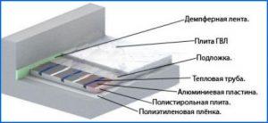 Полистирольная система